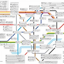 London - Soprano score